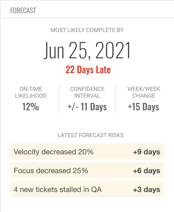 Allstacks Engineering Forecast