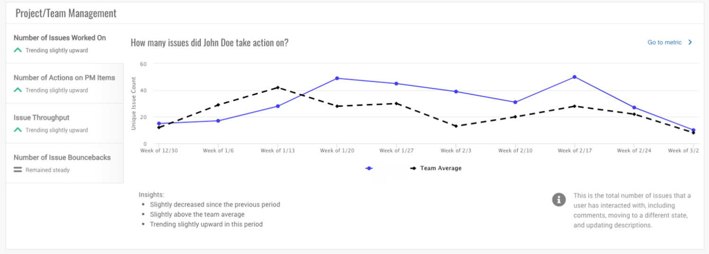 Remote Developer Impact vs Team - Allstacks