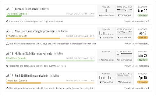 forecasting - portfolio report.png